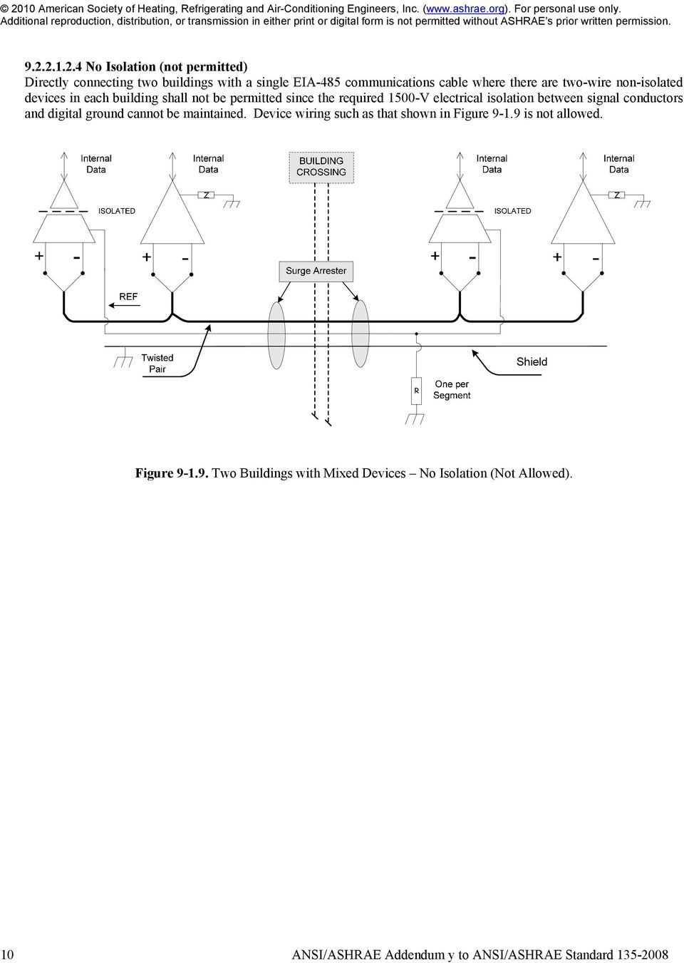 Ashrae Standard Bacnet A Data Communication Protocol For Building Wiring Between Signal Conductors And Digital Ground Cannot Be Maintained Device Such As That Shown