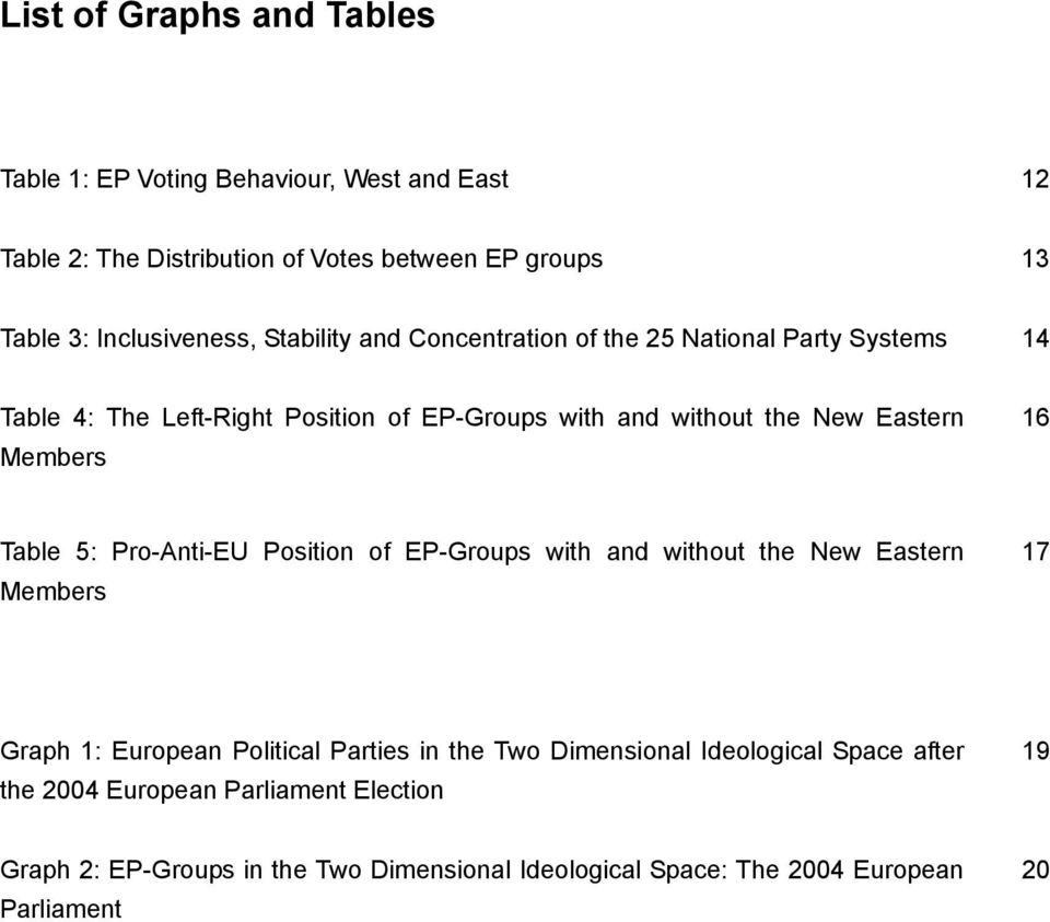 16 Table 5: Pro-Anti-EU Position of EP-Groups with and without the New Eastern Members 17 Graph 1: European Political Parties in the Two Dimensional