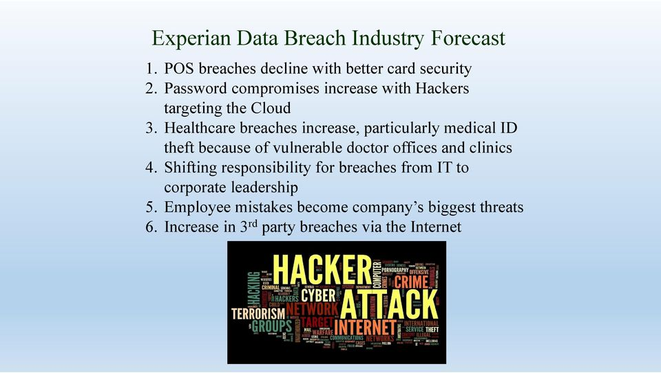 Healthcare breaches increase, particularly medical ID theft because of vulnerable doctor offices and clinics 4.