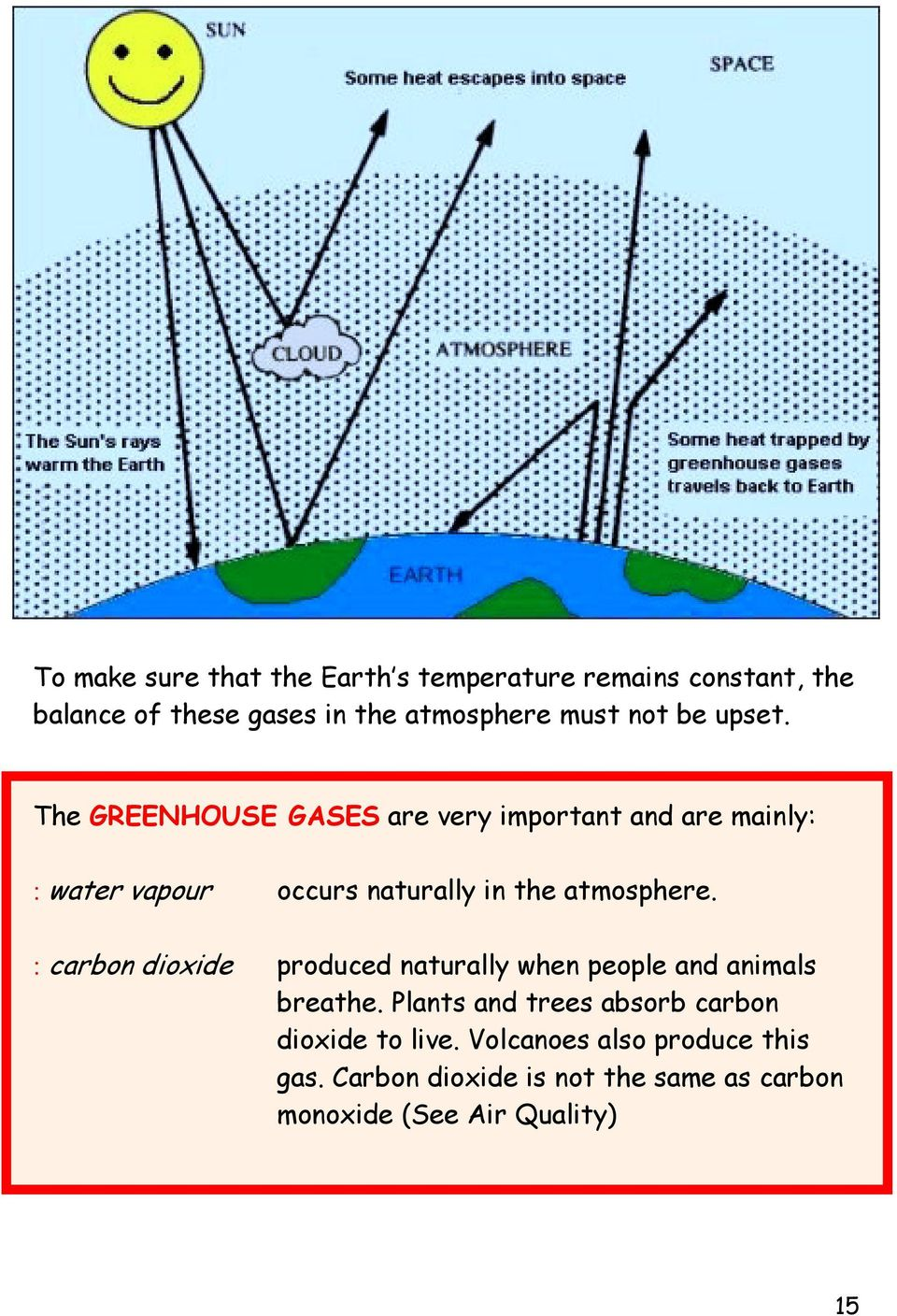 The GREENHOUSE GASES are very important and are mainly: : water vapour occurs naturally in the atmosphere.