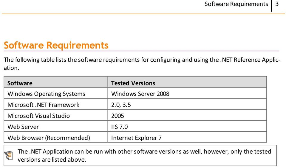 NET Framewrk 2.0, 3.5 Micrsft Visual Studi 2005 Web Server IIS 7.