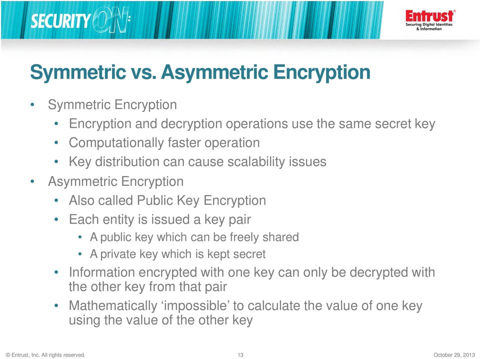 distribution can cause scalability issues Asymmetric Encryption Also called Public Key Encryption Each entity is issued a key pair A public key