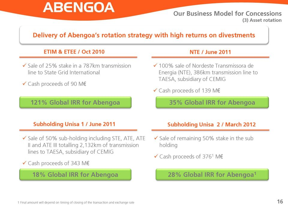 121% Global IRR for Abengoa 35% Global IRR for Abengoa Subholding Unisa 1 / June 2011 Subholding Unisa 2 / March 2012 Sale of 50% sub-holding including STE, ATE, ATE II and ATE III totalling 2,132km