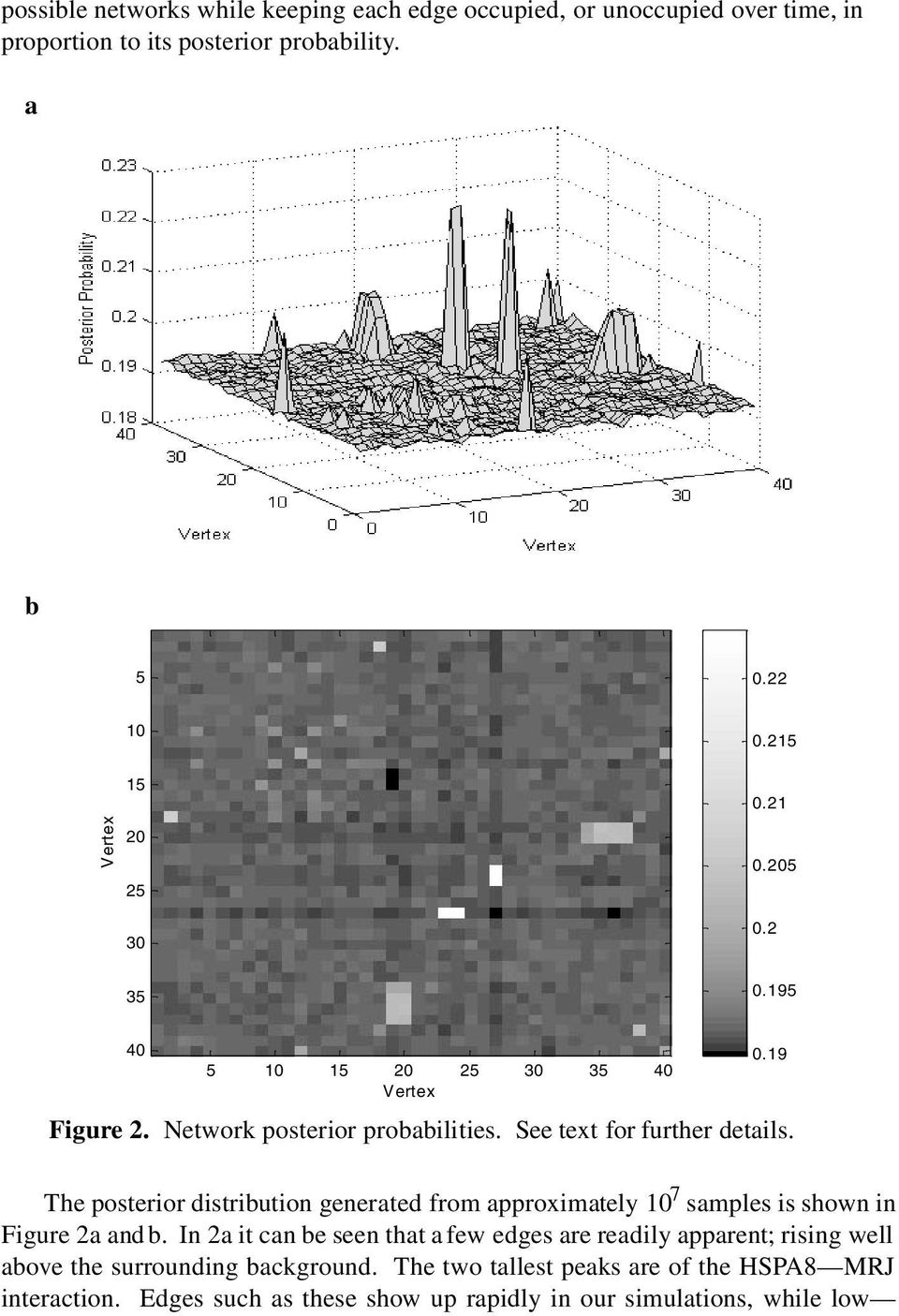 See text for further details. The posterior distribution generated from approximately 10 7 samples is shown in Figure 2a and b.