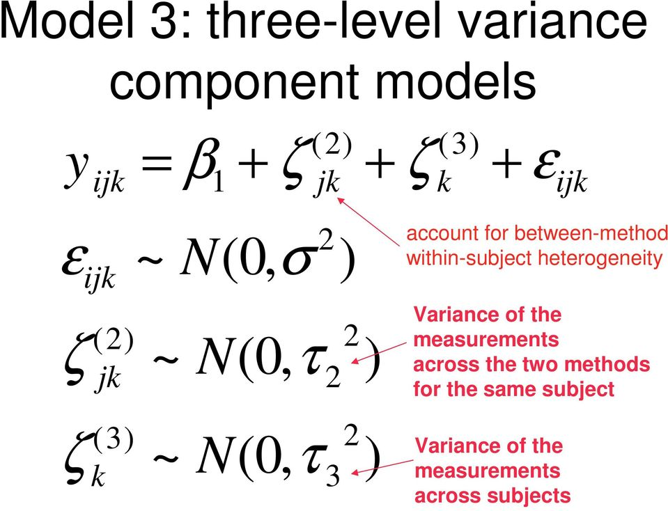 for between-method within-subject heterogeneity Variance of the measurements