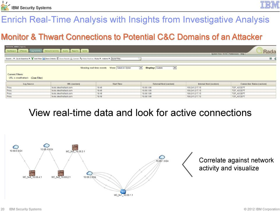 an Attacker View real-time data and look for active connections