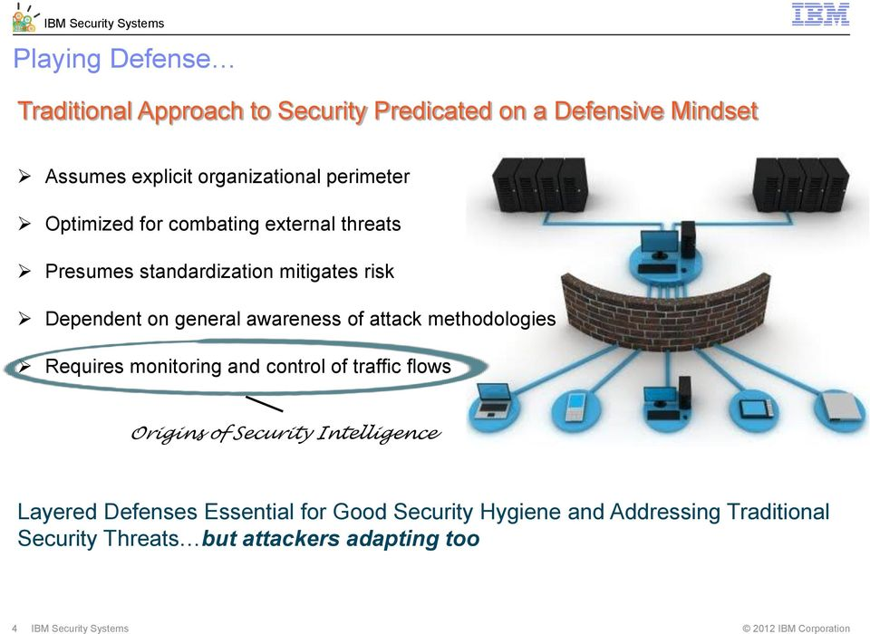of attack methodologies Requires monitoring and control of traffic flows Origins of Security Intelligence Layered Defenses