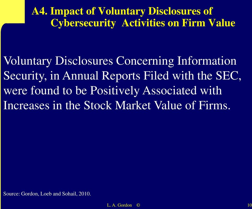 with the SEC, were found to be Positively Associated with Increases in the
