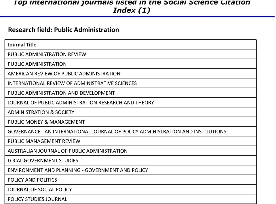 PUBLIC MONEY & MANAGEMENT GOVERNANCE AN INTERNATIONAL JOURNAL OF POLICY ADMINISTRATION AND INSTITUTIONS PUBLIC MANAGEMENT REVIEW AUSTRALIAN JOURNAL OF