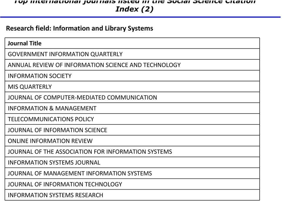 TELECOMMUNICATIONS POLICY JOURNAL OF INFORMATION SCIENCE ONLINE INFORMATION REVIEW JOURNAL OF THE ASSOCIATION FOR INFORMATION