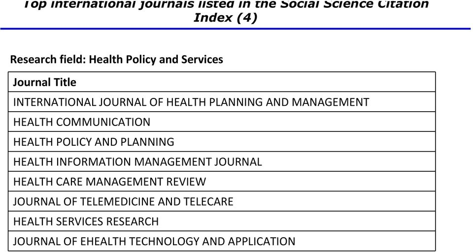 HEALTH INFORMATION MANAGEMENT JOURNAL HEALTH CARE MANAGEMENT REVIEW JOURNAL OF