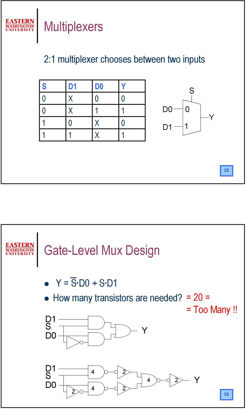 esign Y = S + S How many transistors are