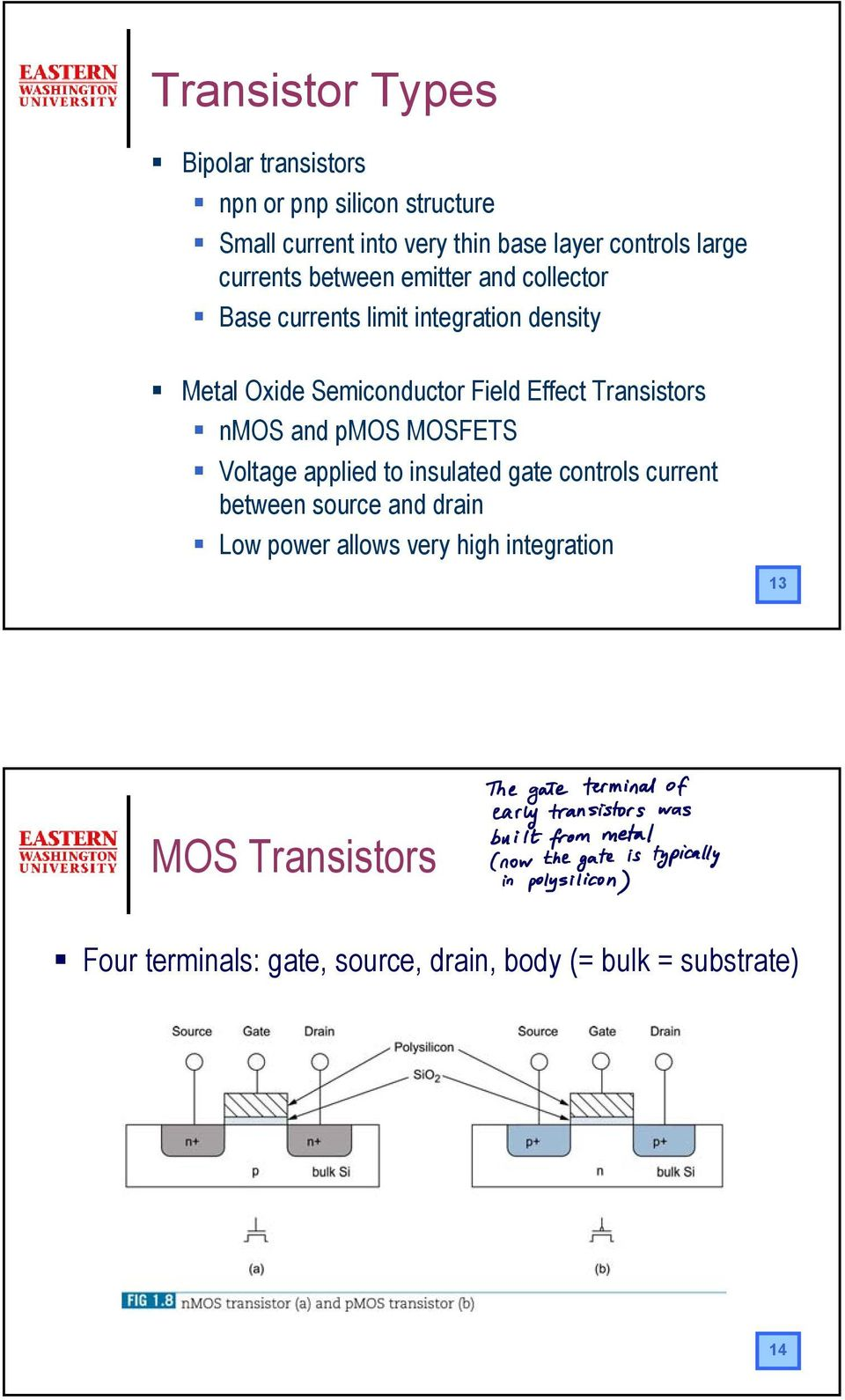 Effect Transistors nmos and pmos MOSFETS Voltage applied to insulated gate controls current between source and drain