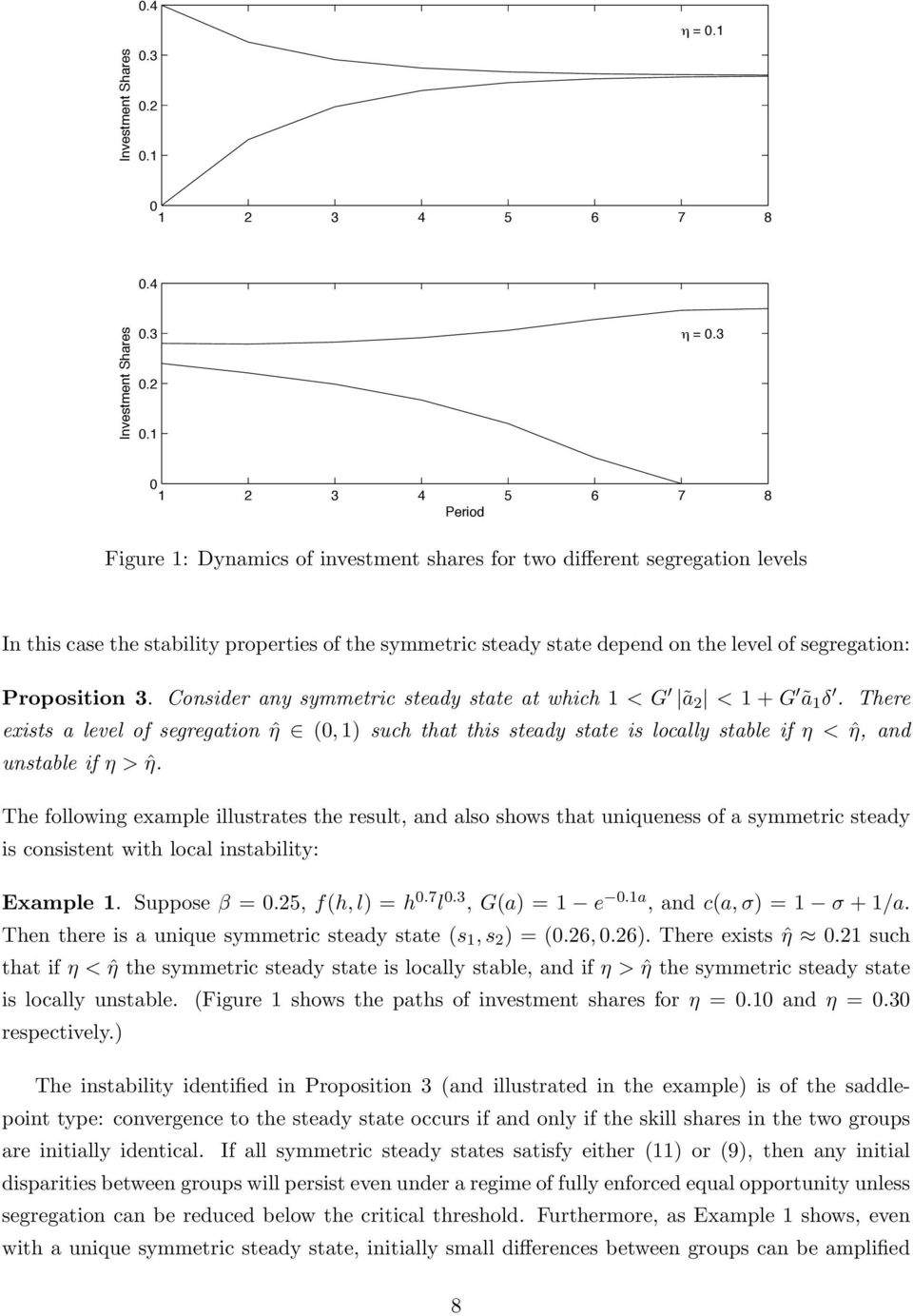 3 0 1 2 3 4 5 6 7 8 Period Figure 1: Dynamics of investment shares for two different segregation levels In this case the stability properties of the symmetric steady state depend on the level of