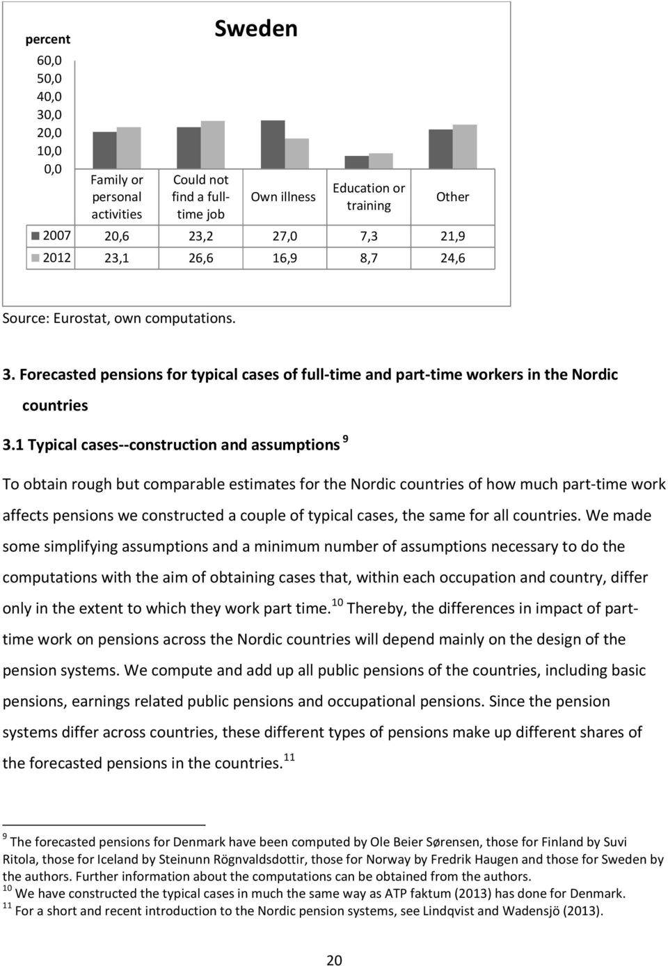 1 Typical cases--construction and assumptions 9 To obtain rough but comparable estimates for the Nordic countries of how much part-time work affects pensions we constructed a couple of typical cases,