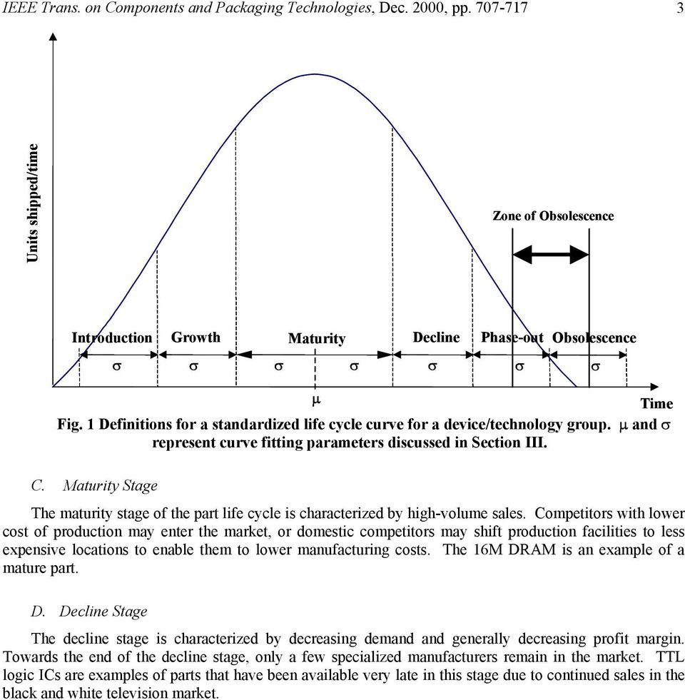 1 Definitions for a standardized life cycle curve for a device/technology group. µ and σ represent curve fitting parameters discussed in Section III. C.