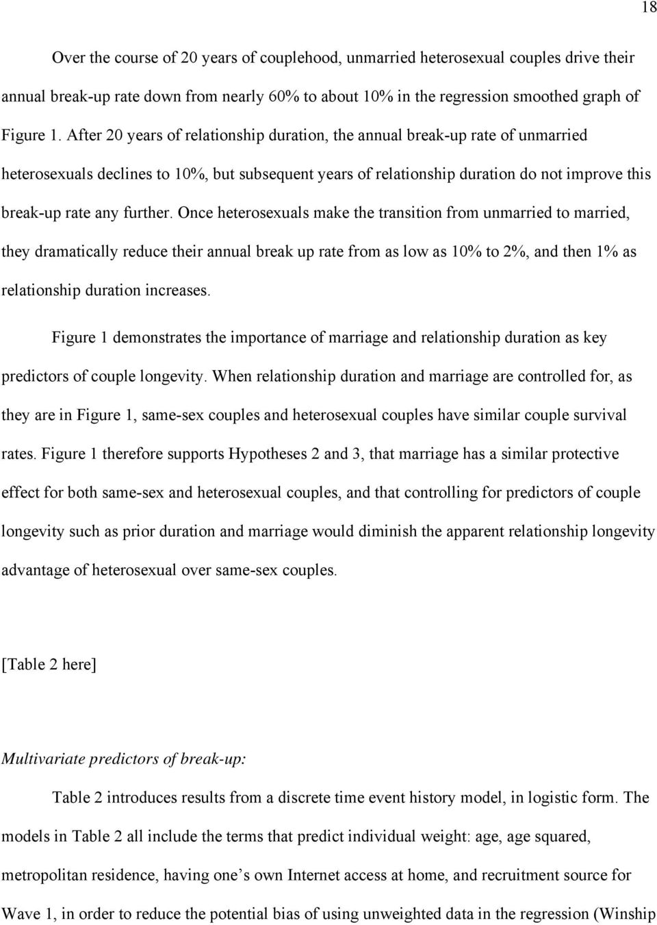 further. Once heterosexuals make the transition from unmarried to married, they dramatically reduce their annual break up rate from as low as 10% to 2%, and then 1% as relationship duration increases.