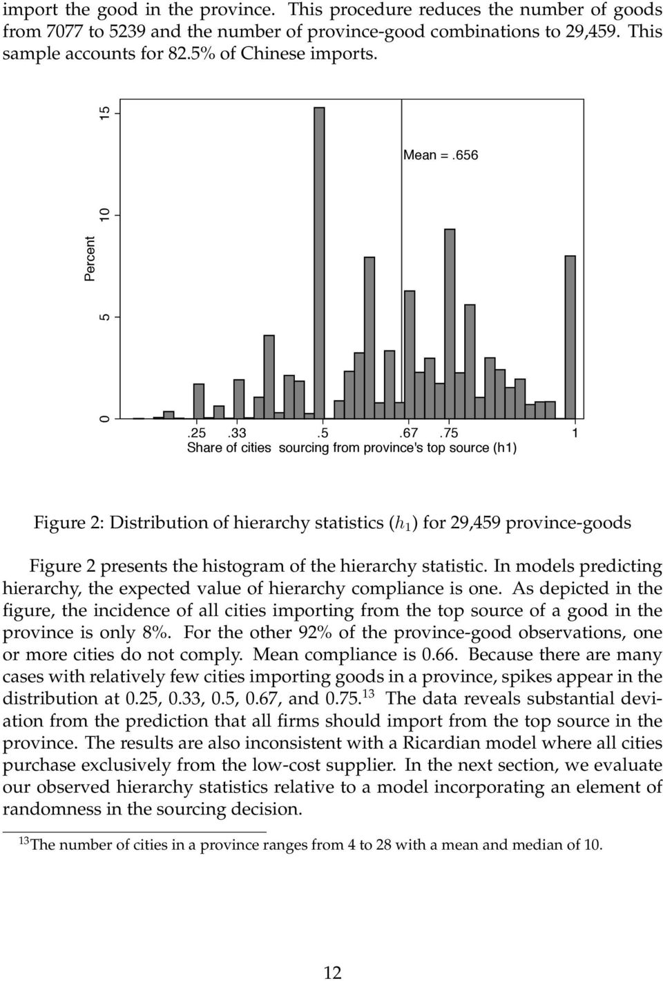 75 1 Share of cities sourcing from province's top source (h1) Figure 2: Distribution of hierarchy statistics (h 1 ) for 29,459 province-goods Figure 2 presents the histogram of the hierarchy