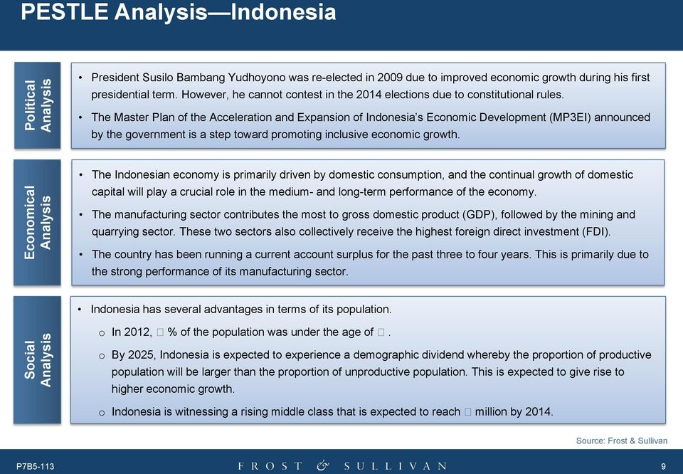 The Master Plan of the Acceleration and Expansion of Indonesia s Economic Development (MP3EI) announced by the government is a step toward promoting inclusive economic growth.