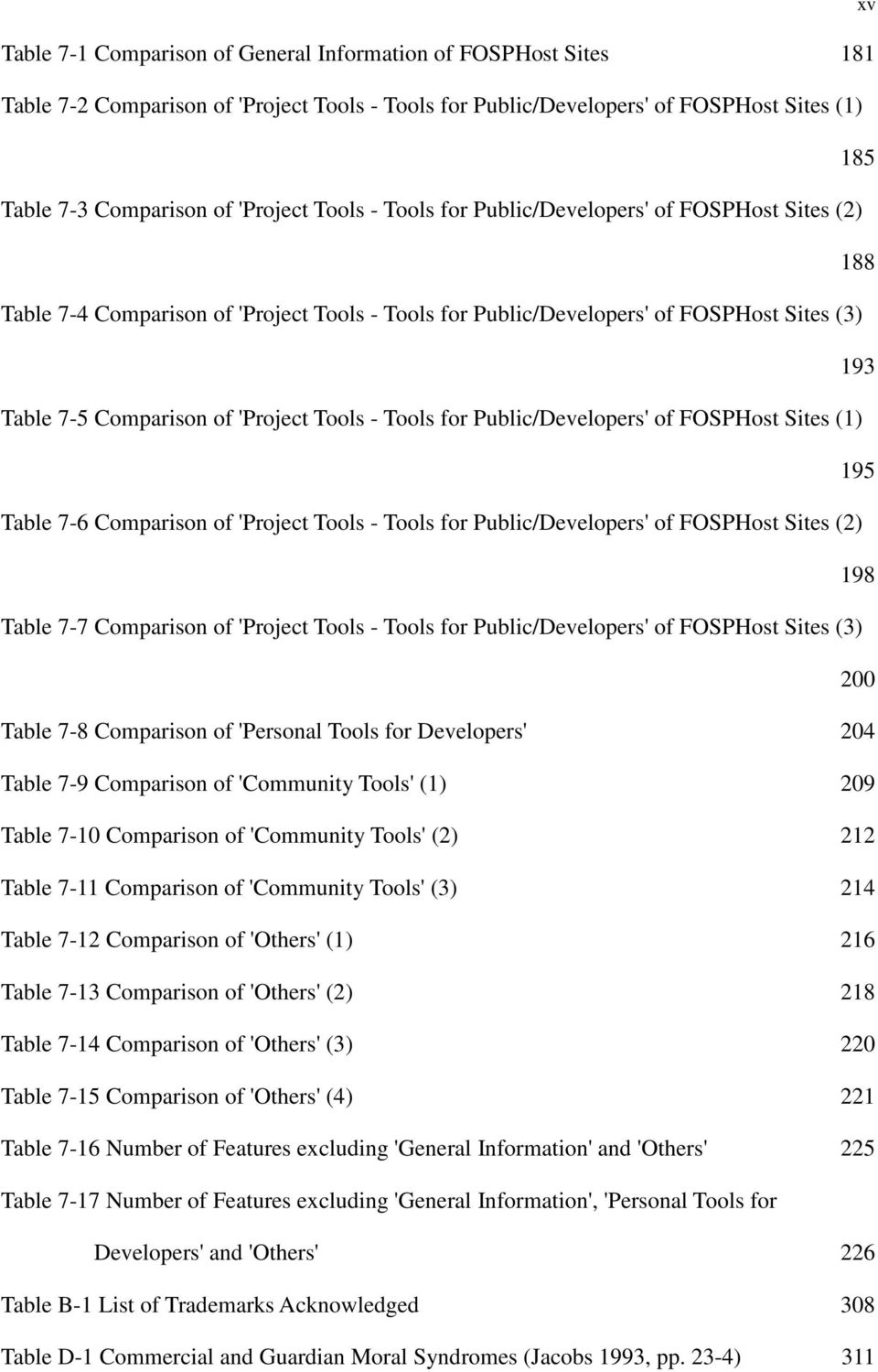 Tools for Public/Developers' of FOSPHost Sites (1) 195 Table 7-6 Comparison of 'Project Tools - Tools for Public/Developers' of FOSPHost Sites (2) 198 Table 7-7 Comparison of 'Project Tools - Tools