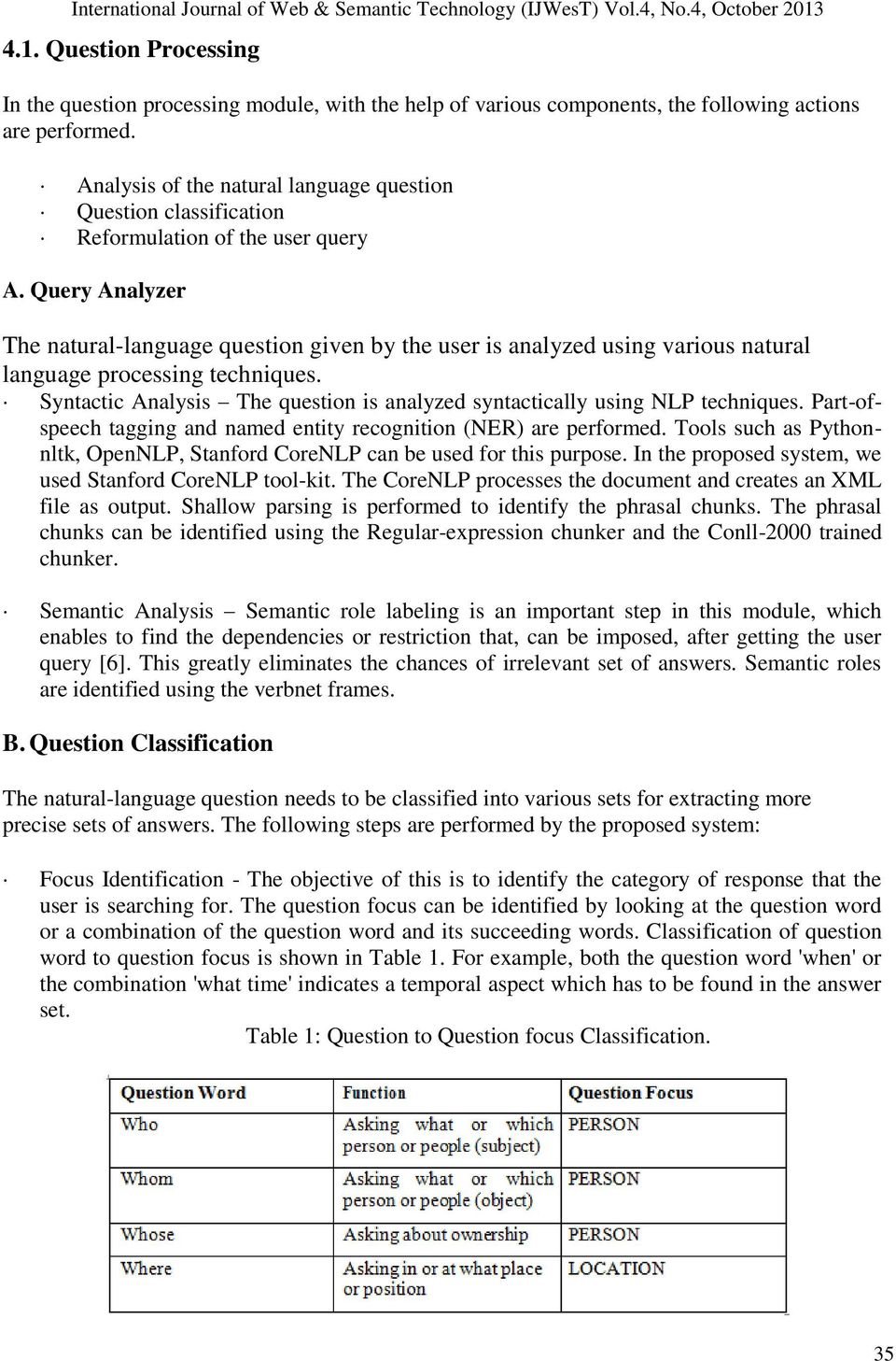 Query Analyzer The natural-language question given by the user is analyzed using various natural language processing techniques.