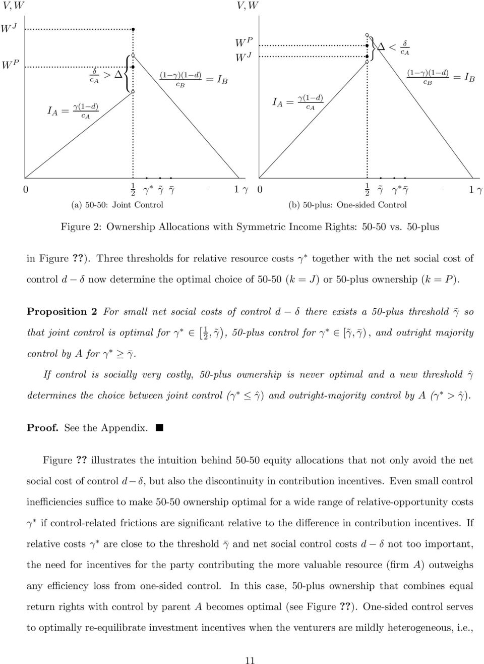 Proposition 2 For small net social costs of control d δ there exists a 50-plus threshold γ so that joint control is optimal for γ [ 1 2, γ), 50-plus control for γ [ γ, γ), and outright majority