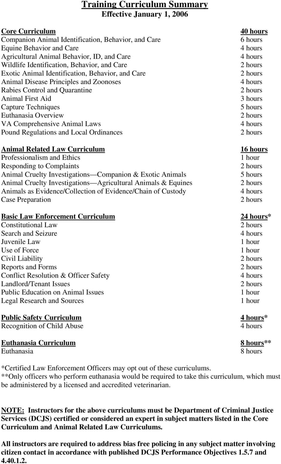 Overview VA Comprehensive Animal Laws Pound Regulations and Local Ordinances Animal Related Law Curriculum Professionalism and Ethics Responding to Complaints Animal Cruelty Investigations Companion