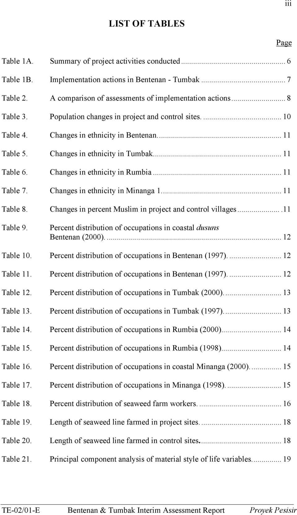 Changes in ethnicity in Tumbak... 11 Table 6. Changes in ethnicity in Rumbia... 11 Table 7. Changes in ethnicity in Minanga 1... 11 Table 8. Changes in percent Muslim in project and control villages.