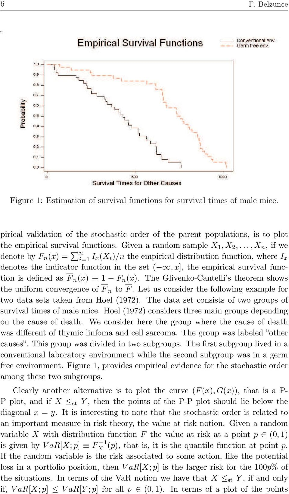 .., X n, if we denote by F n (x) = n i=1 I x(x i )/n the empirical distribution function, where I x denotes the indicator function in the set (, x], the empirical survival function is defined as F n
