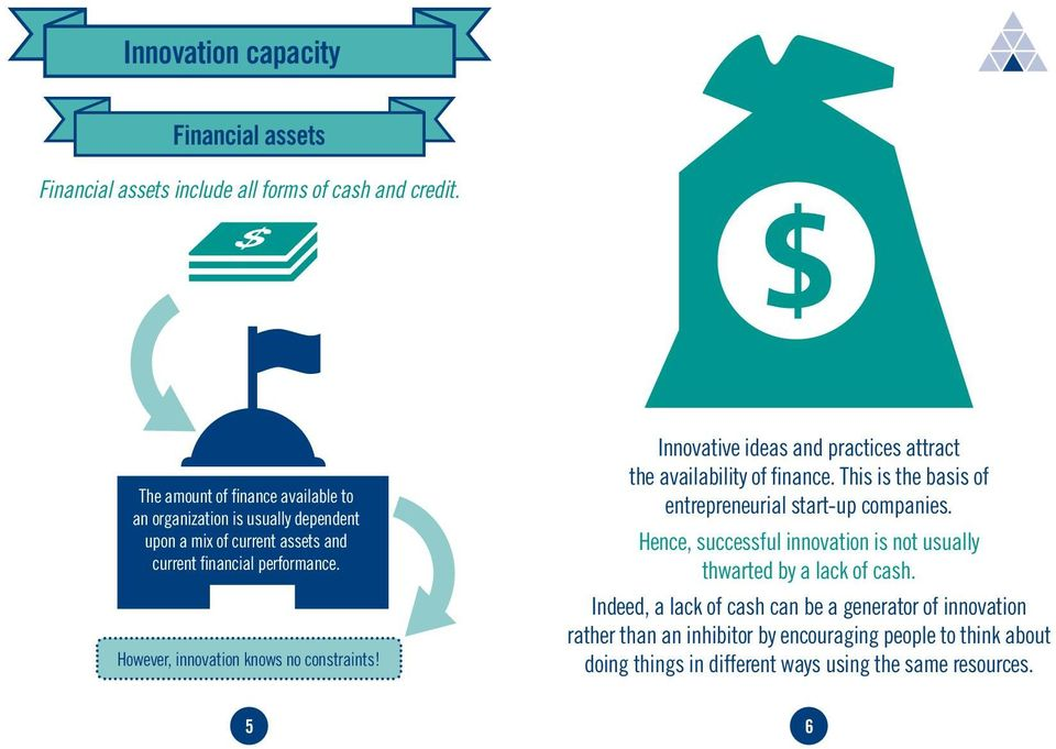However, innovation knows no constraints! Innovative ideas and practices attract the availability of finance.