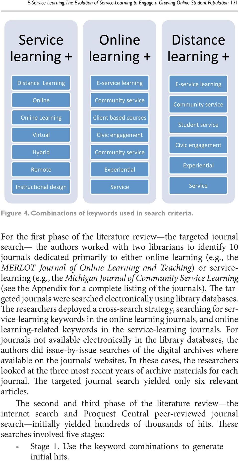 g., the Michigan Journal of Community Service Learning (see the Appendix for a complete listing of the journals). The targeted journals were searched electronically using library databases.