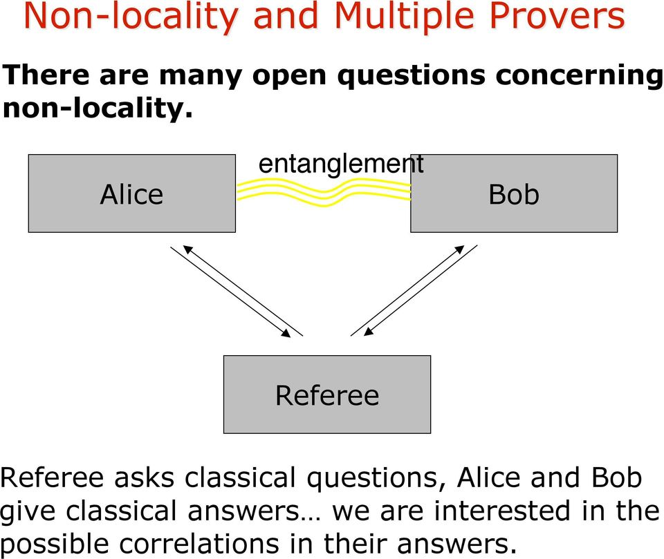 Alice entanglement Bob Referee Referee asks classical