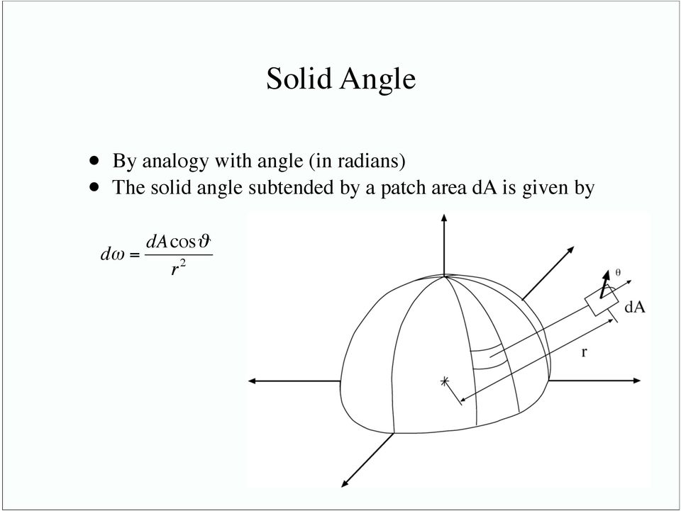 angle subtended by a patch