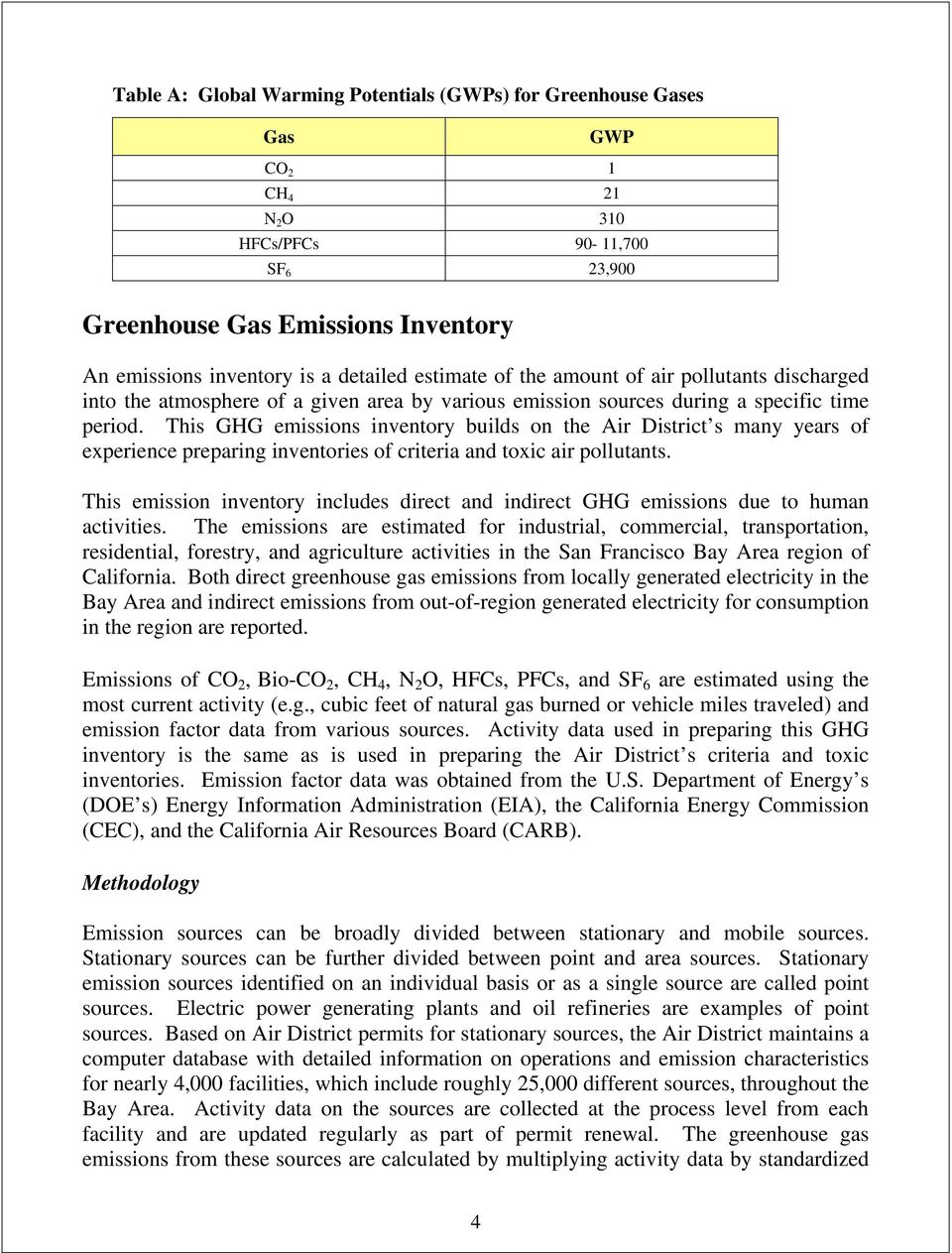 This GHG emissions inventory builds on the Air District s many years of experience preparing inventories of criteria and toxic air pollutants.