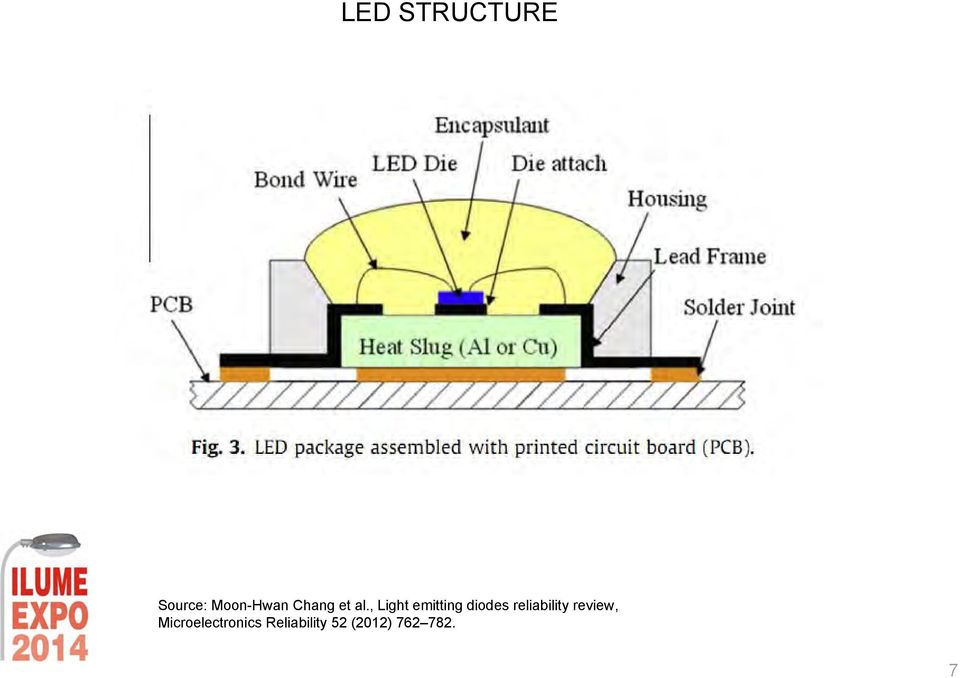 , Light emitting diodes