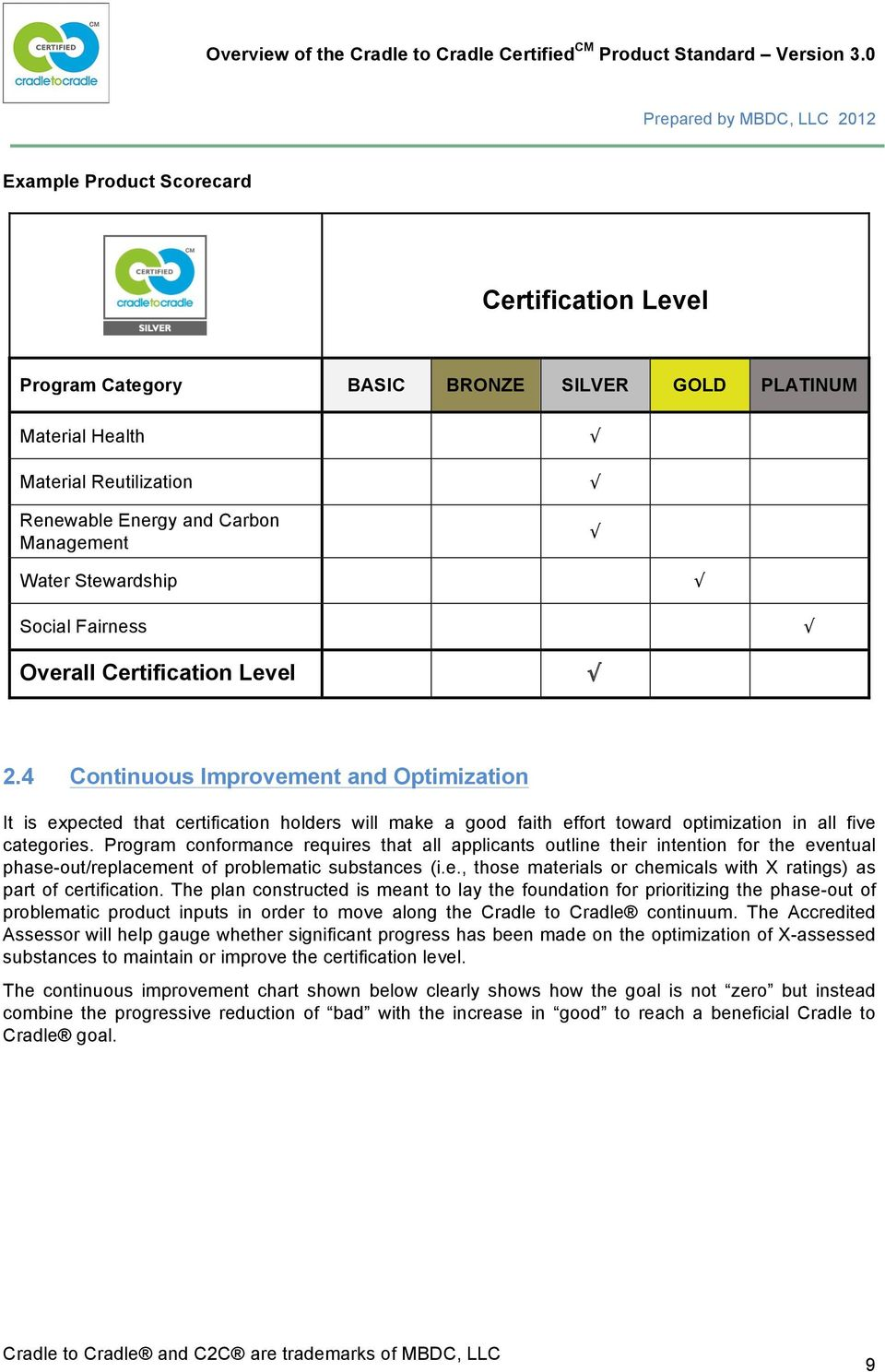 Program conformance requires that all applicants outline their intention for the eventual phase-out/replacement of problematic substances (i.e., those materials or chemicals with X ratings) as part of certification.