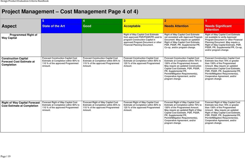 May require an updated Right of Way Capital Cost Estimate, PSR, PSSR, PR, Supplemental PR, Co-op, and/or program change.
