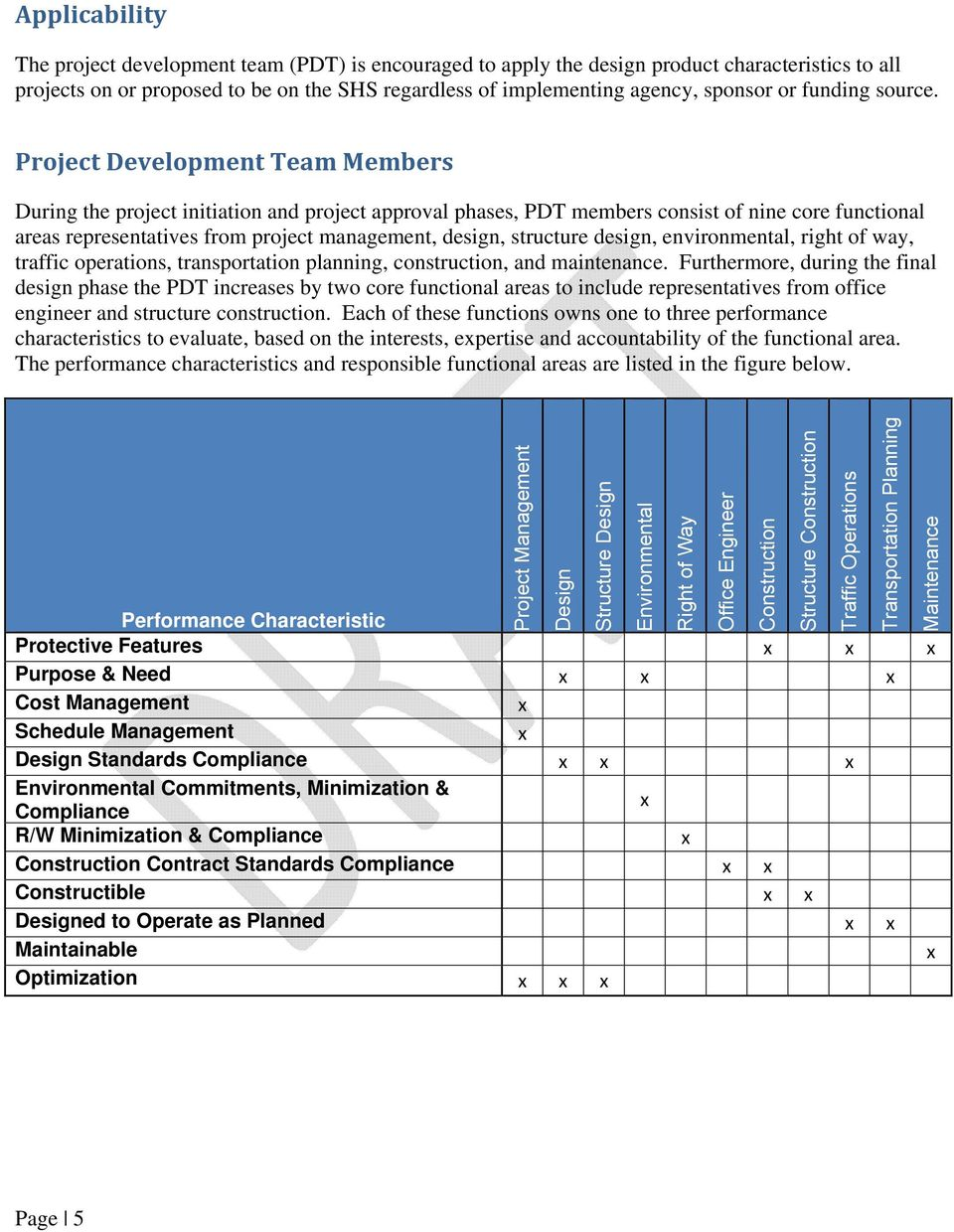 Project Development Team Members During the project initiation and project approval phases, PDT members consist of nine core functional areas representatives from project management, design,