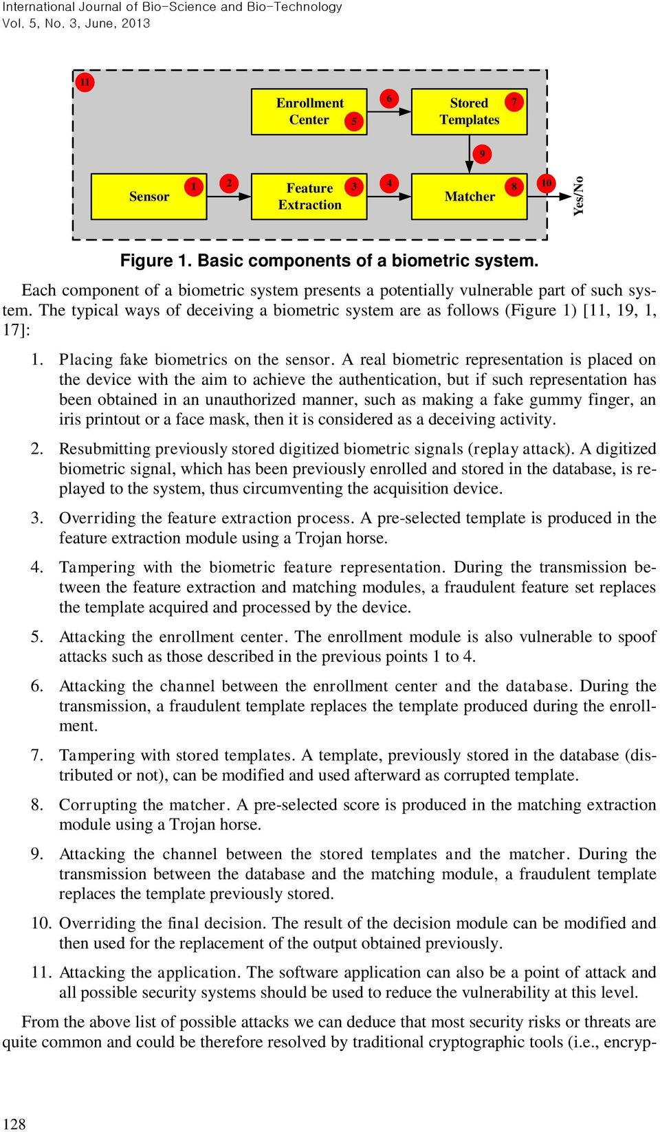 The typical ways of deceiving a biometric system are as follows (Figure 1) [11, 19, 1, 17]: 1. Placing fake biometrics on the sensor.