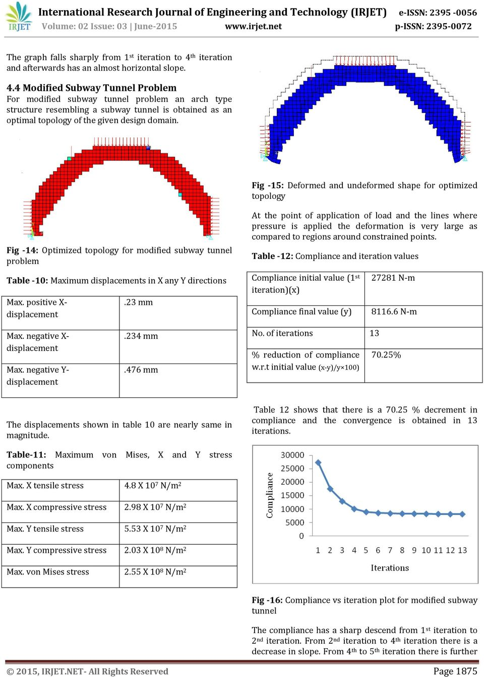4 Modified Subway Tunnel Problem For modified subway tunnel problem an arch type structure resembling a subway tunnel is obtained as an optimal topology of the given design domain.
