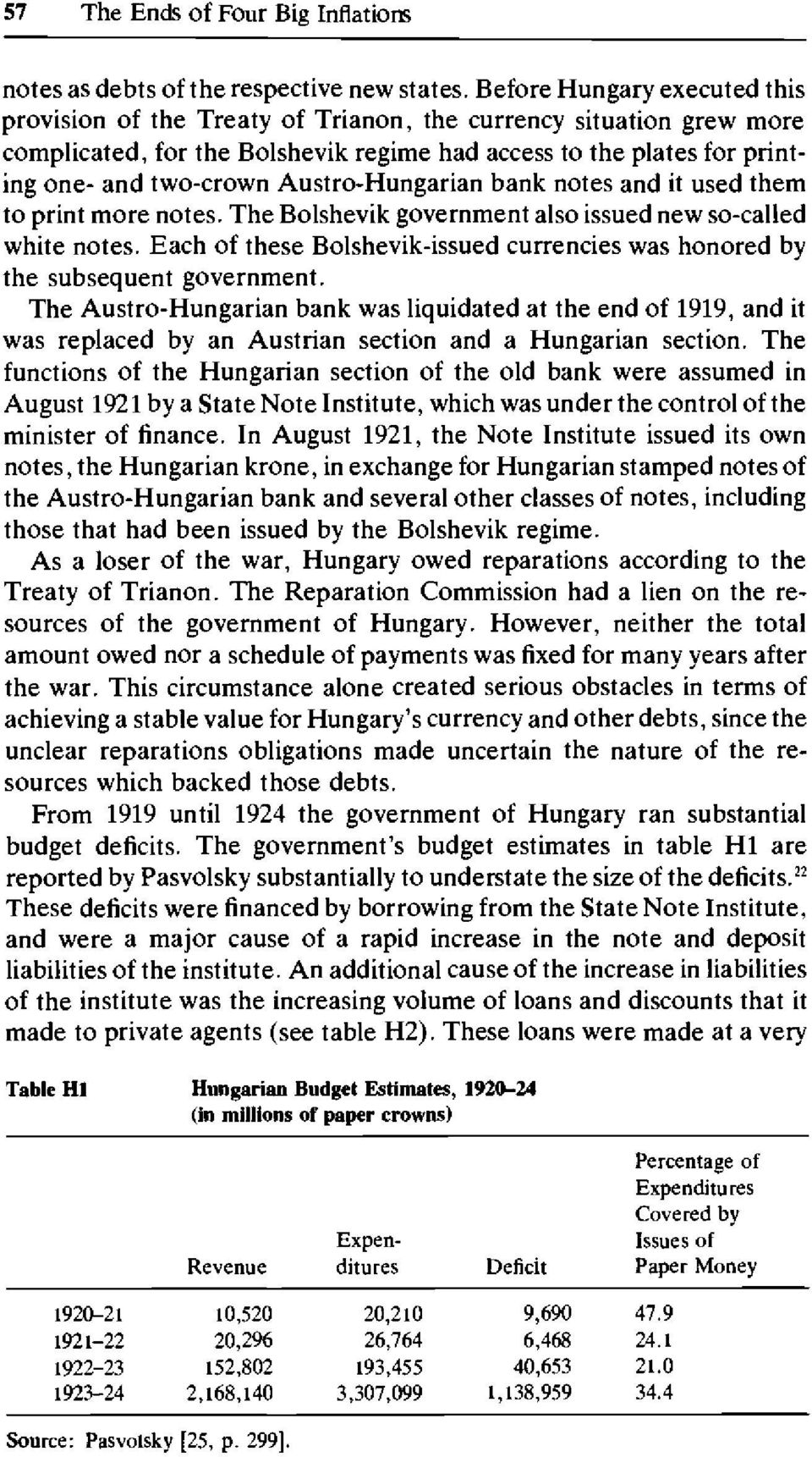 Austro-Hungarian bank notes and it used them to print more notes. The Bolshevik government also issued new so-called white notes.