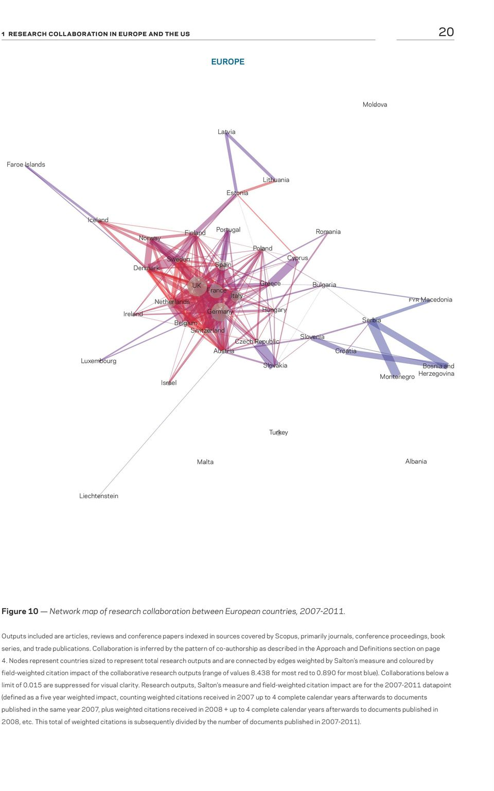 Malta Albania Liechtenstein Figure 10 Network map of research collaboration between European countries, 2007-2011.