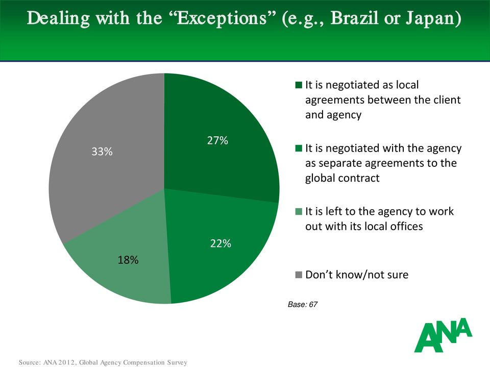 , Brazil or Japan) It is negotiated as local agreements between the client