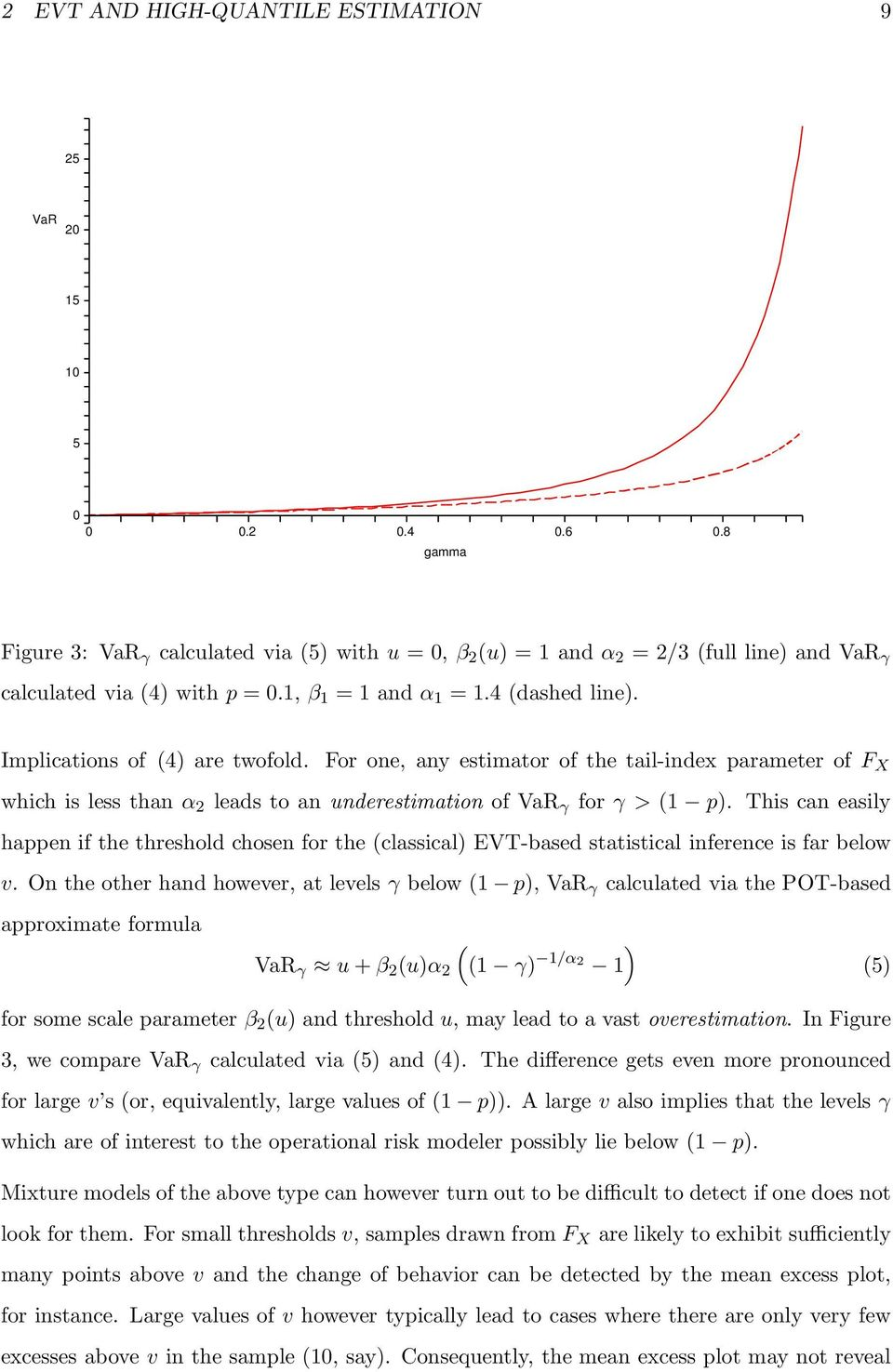 For one, any estimator of the tail-index parameter of F X which is less than α 2 leads to an underestimation of VaR γ for γ > (1 p).