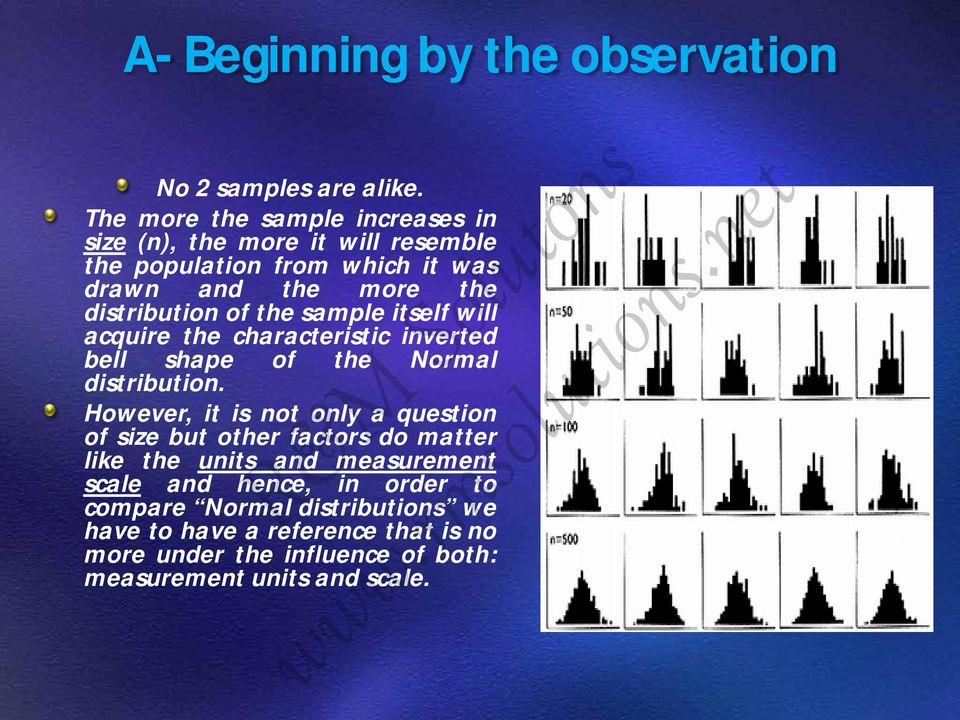 of the sample itself will acquire the characteristic inverted bell shape of the Normal distribution.