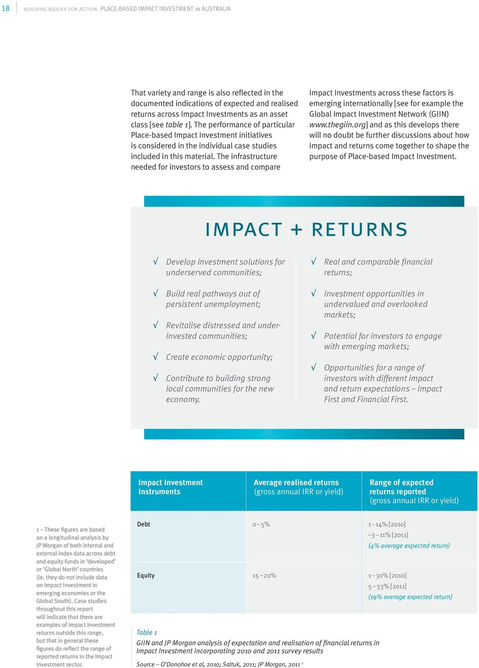 The infrastructure needed for investors to assess and compare Impact Investments across these factors is emerging internationally [see for example the Global Impact Investment Network (GIIN) www.