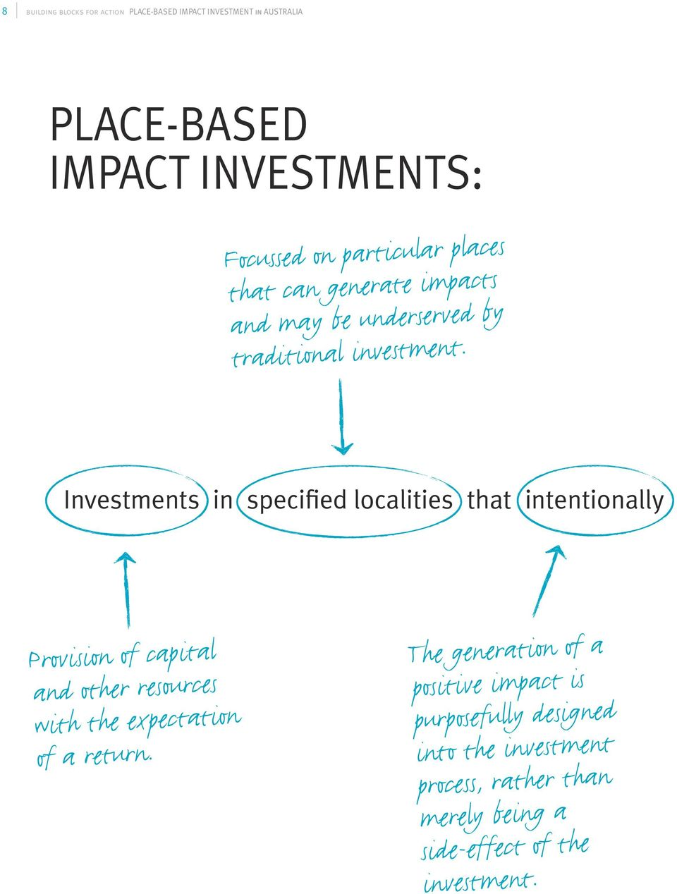 Investments in specified localities that intentionally Provision of capital and other resources with the expectation of a