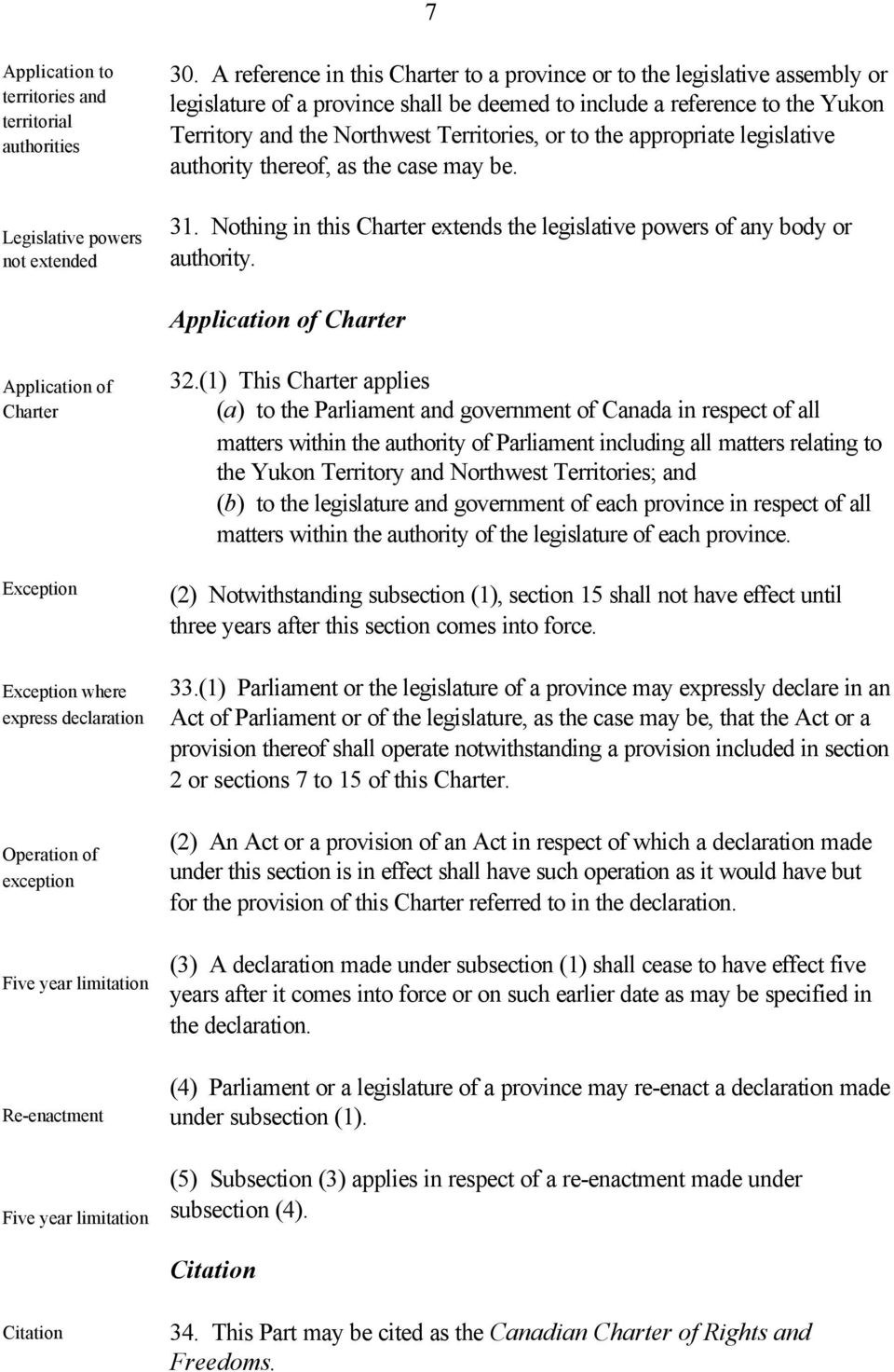 to the appropriate legislative authority thereof, as the case may be. 31. Nothing in this Charter extends the legislative powers of any body or authority.