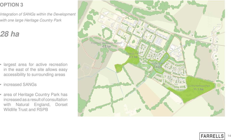 1 ha largest area for active recreation in the east of the site allows easy accessibility to surrounding areas