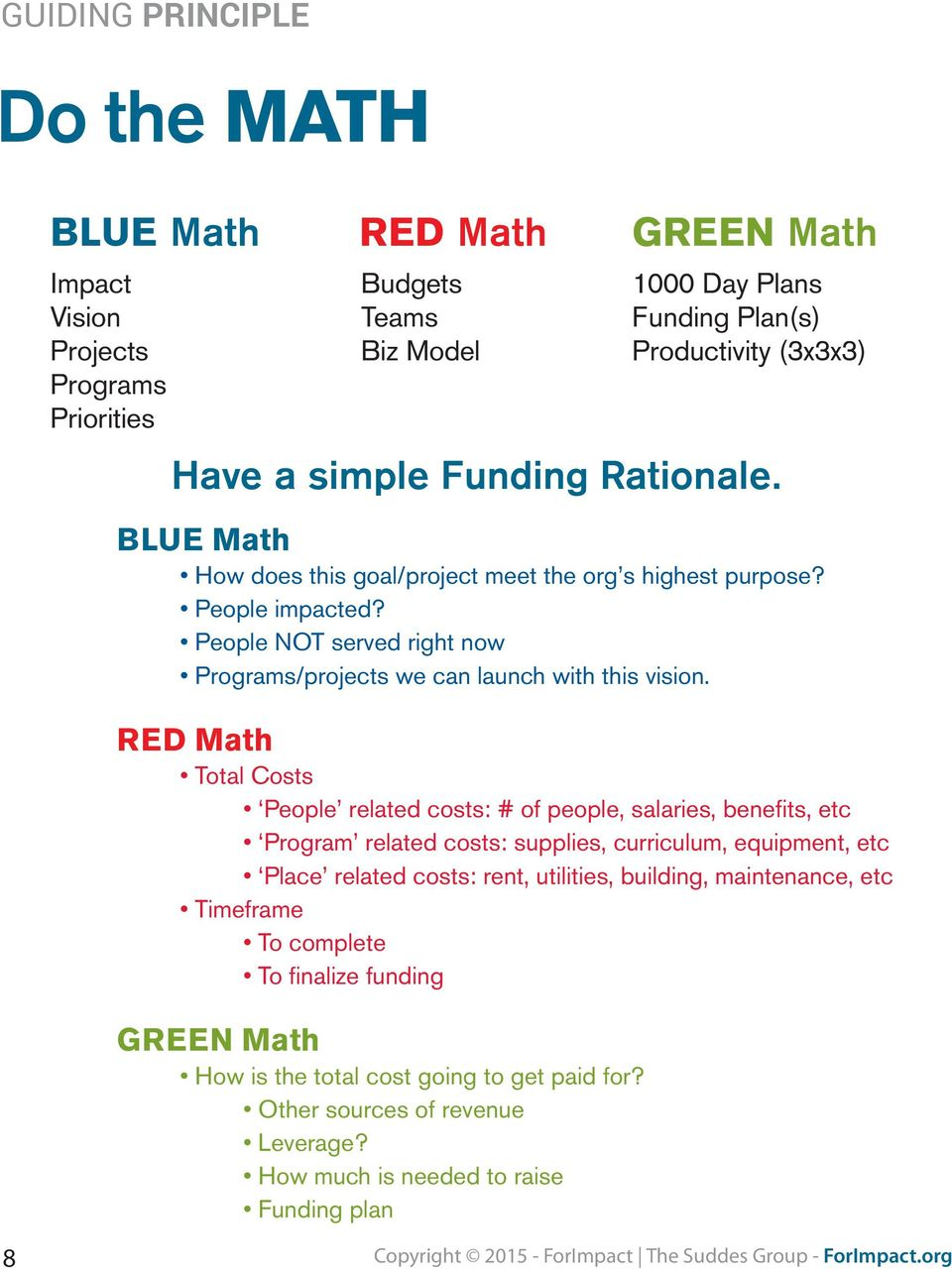 RED Math Total Costs People related costs: # of people, salaries, benefits, etc Program related costs: supplies, curriculum, equipment, etc Place related costs: rent, utilities, building,